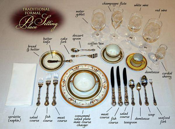 Tuesday Tidbit: Know Your Proper Table Setting | Margaret Locke