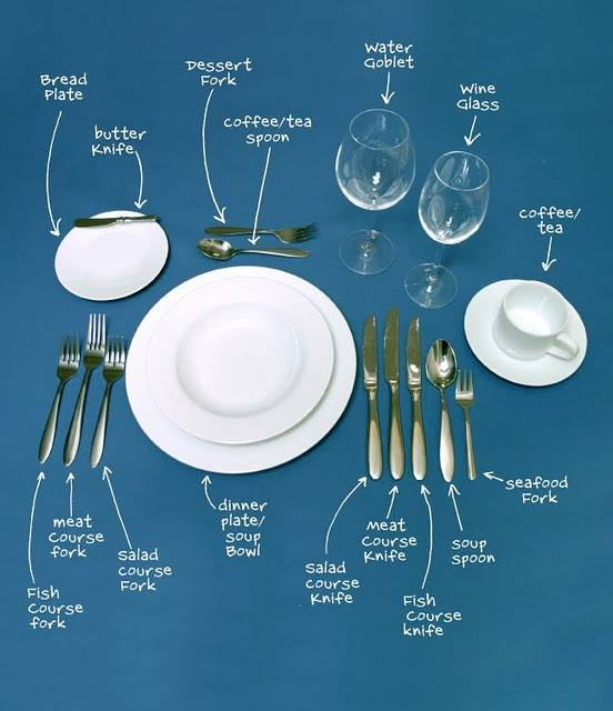 Proper Dinner Table Setting